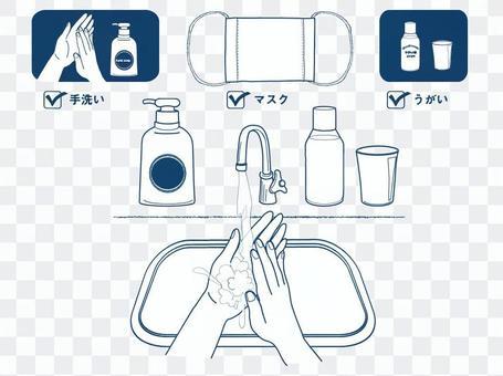 風邪の予防、手洗い、うがい、マスク