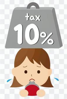 消費稅增加稅10%