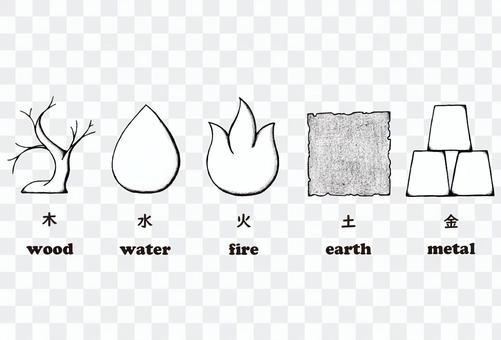 Five elements (五行)