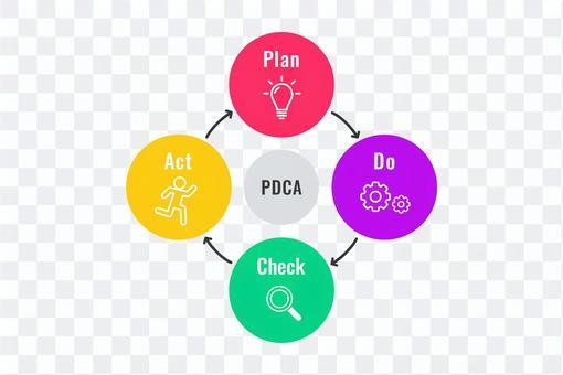 PDCA循環圖標圖像