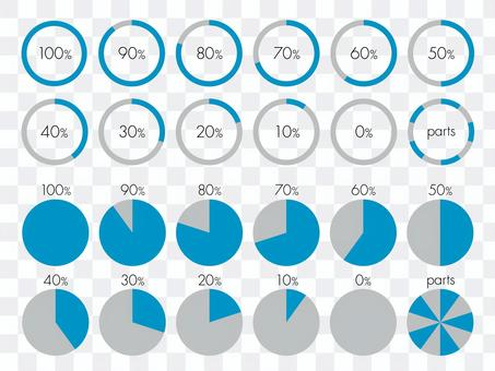 Simple pie chart material in 10% increments