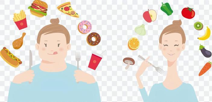 飲食_脂質和健康