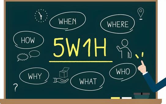 5W1H黑板圖像