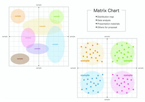 Matrix graph