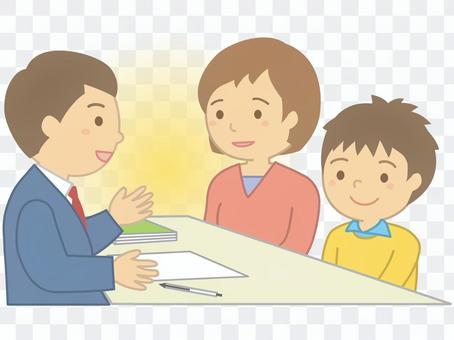 Parent-child consultation