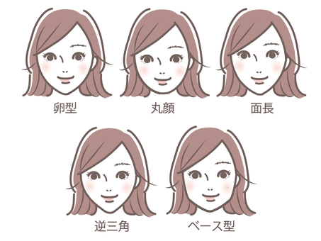 Women with various face shapes