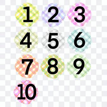 Dot pattern numbers
