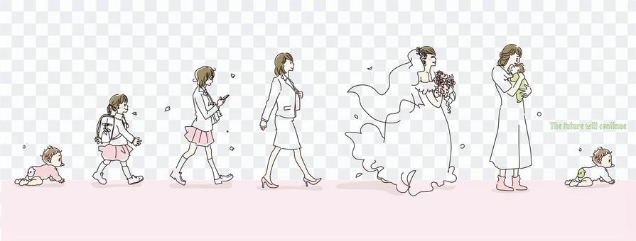女孩的未來