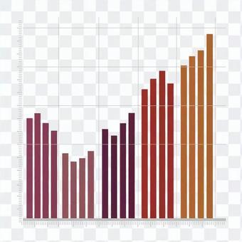 垂直棒圖5