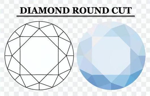 圓形切割鑽石的前面