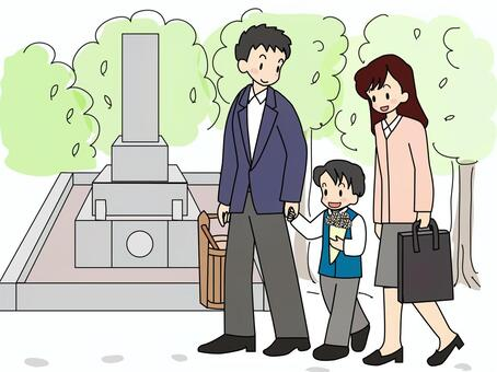 參觀一個墳墓(有背景)