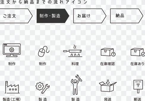 注文〜納品の流れアイコン2/制作・製造