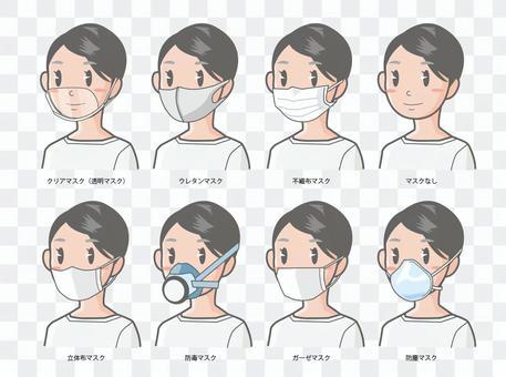 各種口罩類型(帶說明)