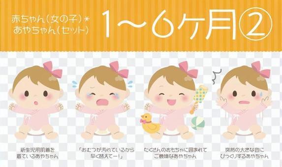 寶寶(女)* 1至6個月②【設置】
