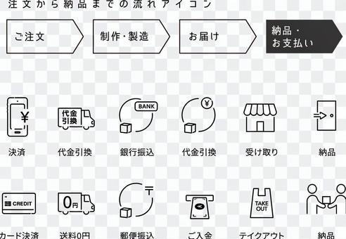 注文〜納品の流れアイコン4/納品