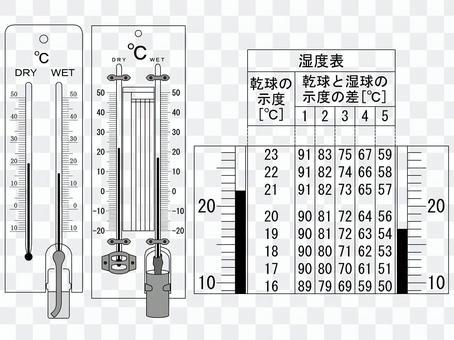溫度計 02