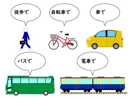 如何步行/自行車/汽車/公共汽車/火車 1