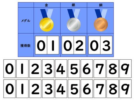 奧運金銀銅牌獲得表