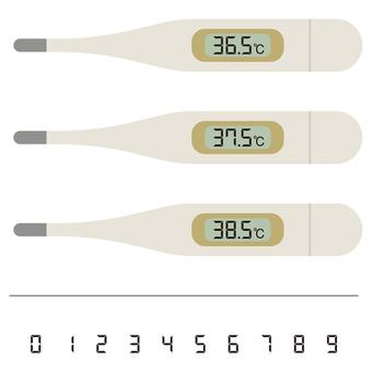 溫度計 set-01