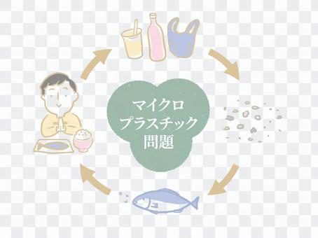 マイクロプラスチック問題のイラスト