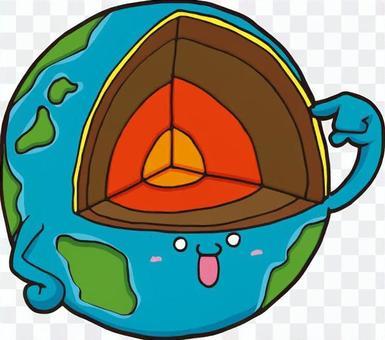 地球的內部結構