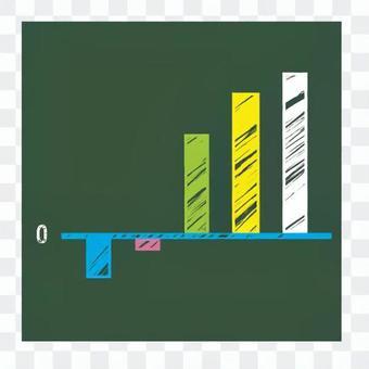 黑板的垂直棒圖3