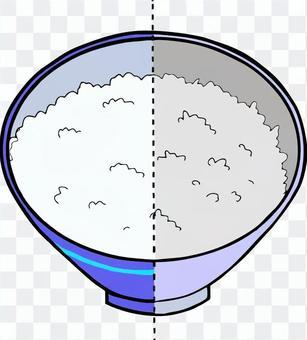 大米的一半