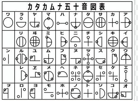 カタカムナ五十音図表