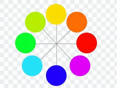 顏色相關圖圖