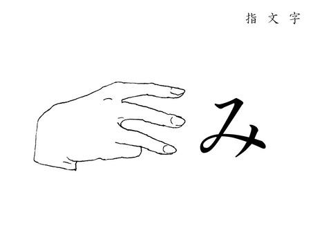 僅手指拼寫