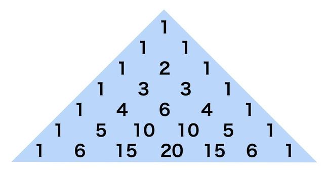帕斯卡三角形