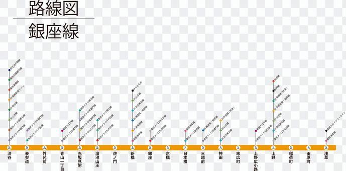 銀座線路線図-乗り換え