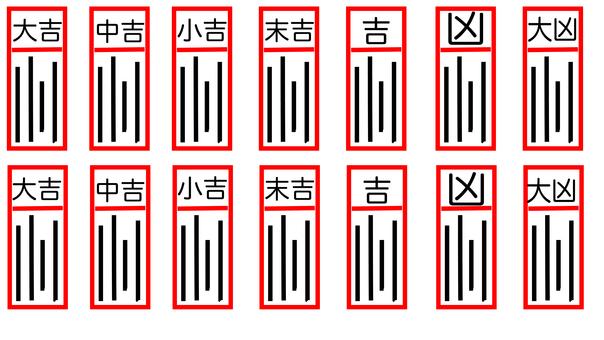 Omikuji 5 個字符