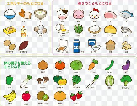 三色食品群 一覧表