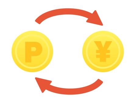 轉換積分和現金