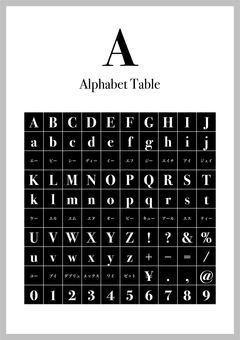 Learning poster_alphabet
