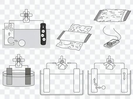 化學電池02