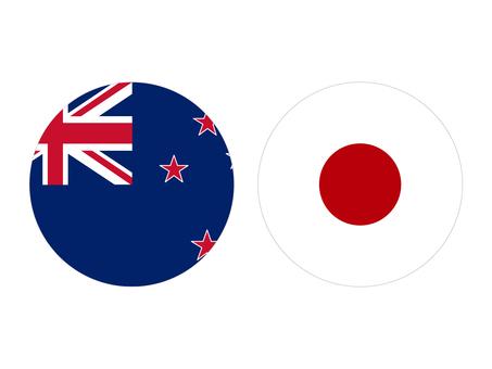 Currency pair (NZDJPY: Yen)