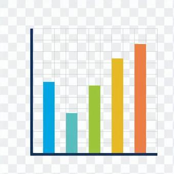 垂直棒圖1