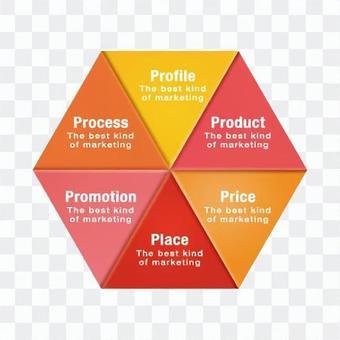 Hexagonal graph 4