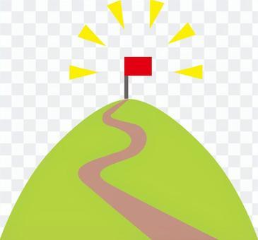 通往目標3的道路