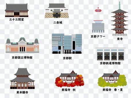京都の観光地 ①京都駅周辺