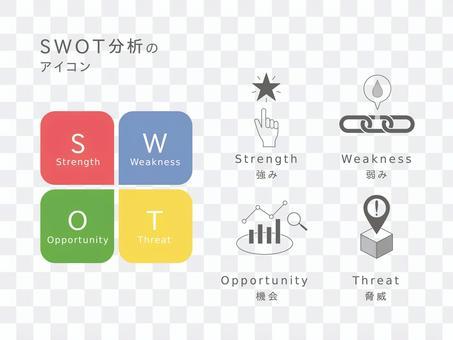 SWOT分析のイメージアイコン素材セット