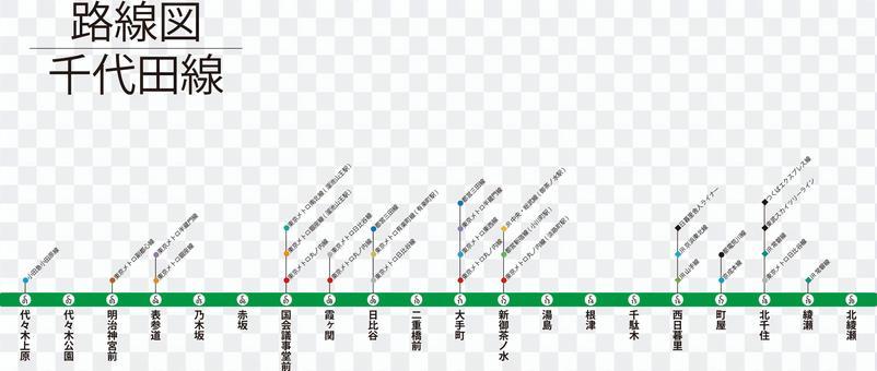 千代田線路線図-乗り換え