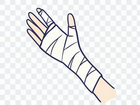 手腕手指受傷