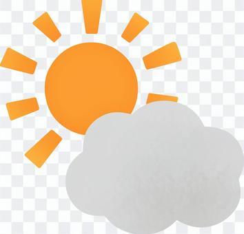 隱藏在雲層中的太陽