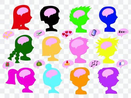 思維框架右側人的顏色設置