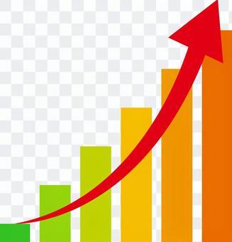 Graph _ rapid growth