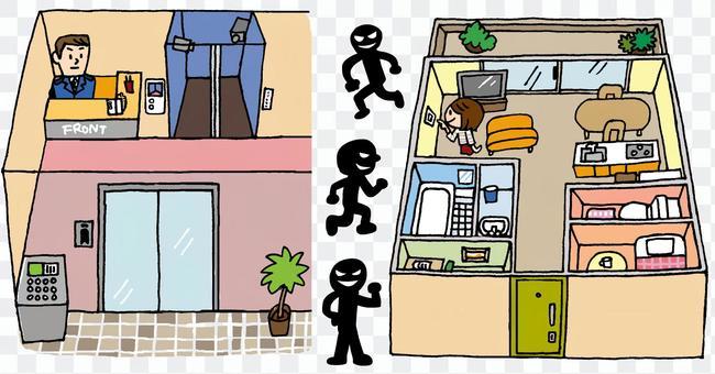 預防犯罪和房屋斷面