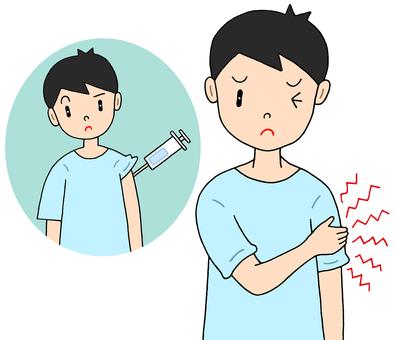 疫苗副作用/關節痛